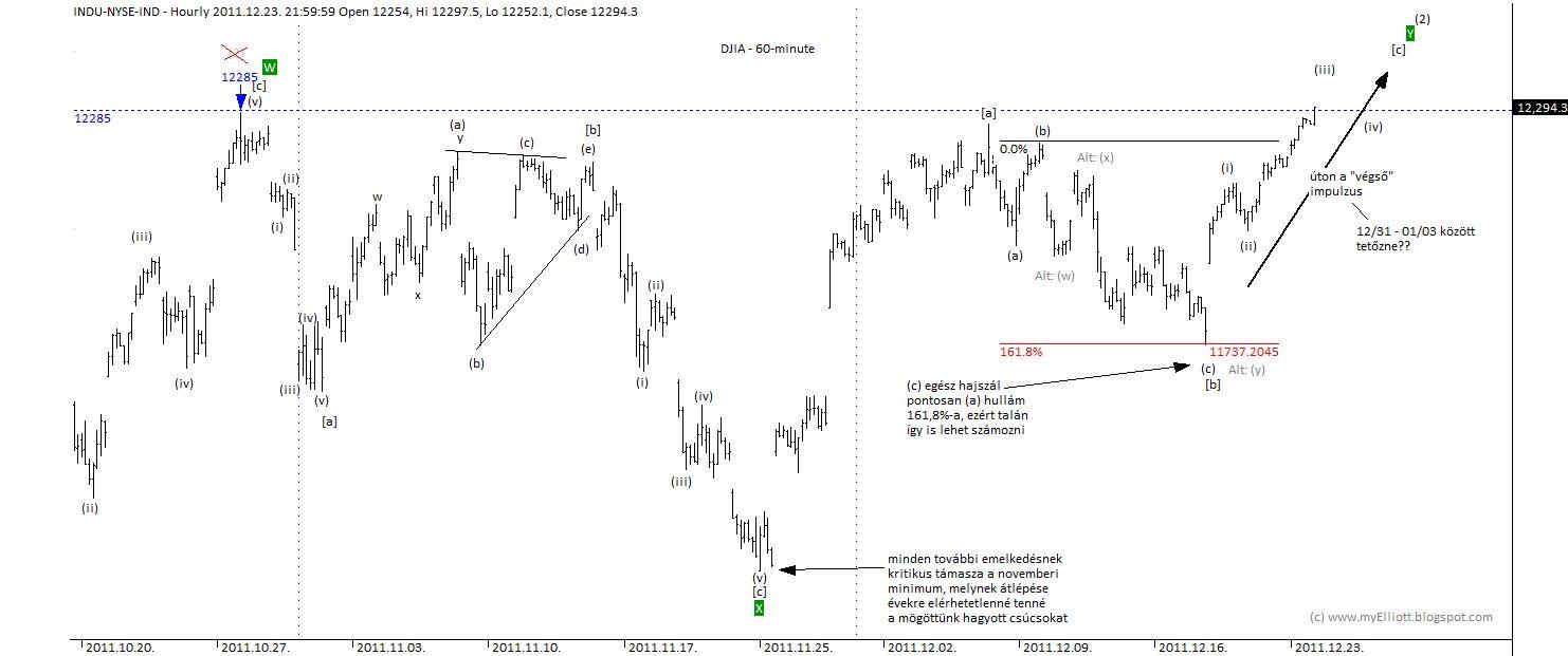 Phase Markets   Hogyan? Biztonságos? Megjegyzések és [panaszok]: Törökország Forex