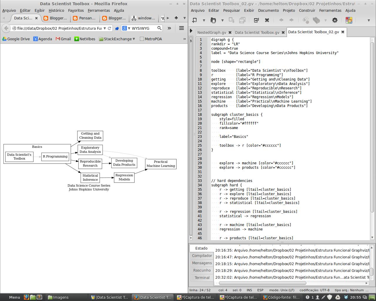 Pensando em Código: Usando Graphviz para Visualização e