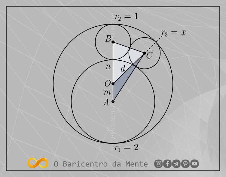 exemplo-de-aplicacao-do-teorema-de-stewart-geometria-plana-o-baricentro-da-mente