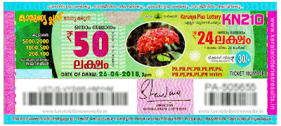 "KeralaLotteriesResults.in, ""kerala lottery result 26 4 2018 Karunya plus KN 210"", karunya plus today result : 26-4-2018 Karunya plus lottery KN-210, kerala lottery result 26-04-2018, karunya plus lottery results, kerala lottery result today karunya plus, karunya plus lottery result, kerala lottery result karunya plus today, kerala lottery karunya plus today result, karunya plus kerala lottery result, karunya plus lottery kn.210 results 26-4-2018, karunya plus lottery kn 210, live karunya plus lottery kn-210, karunya plus lottery, kerala lottery today result karunya plus, karunya plus lottery (kn-210) 26/04/2018, today karunya plus lottery result, karunya plus lottery today result, karunya plus lottery results today, today kerala lottery result karunya plus, kerala lottery results today karunya plus 26 4 18, karunya plus lottery today, today lottery result karunya plus 26-4-18, karunya plus lottery result today 26.4.2018, kerala lottery result live, kerala lottery bumper result, kerala lottery result yesterday, kerala lottery result today, kerala online lottery results, kerala lottery draw, kerala lottery results, kerala state lottery today, kerala lottare, kerala lottery result, lottery today, kerala lottery today draw result, kerala lottery online purchase, kerala lottery, kl result,  yesterday lottery results, lotteries results, keralalotteries, kerala lottery, keralalotteryresult, kerala lottery result, kerala lottery result live, kerala lottery today, kerala lottery result today, kerala lottery results today, today kerala lottery result, kerala lottery ticket pictures, kerala samsthana bhagyakuri"