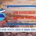 299 Kekosongan Jawatan Negeri Sabah Di Bawah Bayu