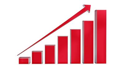 Social media, improvement in business via social media