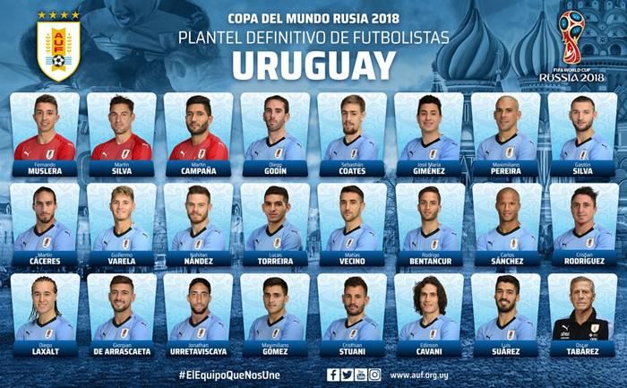 Piala Dunia 2018 Timnas Uruguay