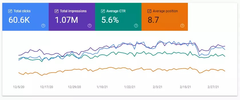 google search console performance report interface