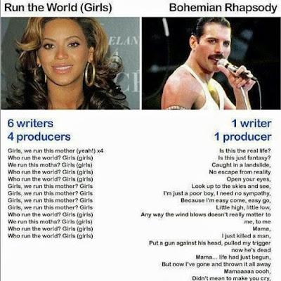 Lustige Vergleiche Gesangsstars Motivierende Bilder
