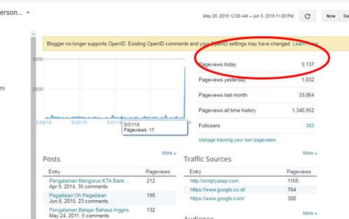 5000 PAGE VIEWS : Betapa senangnya saat saya melihat dashboardnya ada tercetak kunjungan atau pageview mencapai 5000 an yang merupakan hits terbesar sejak saya mulia ngebloh di tahun 2005 sampai sekarang. Gambar dari Internet