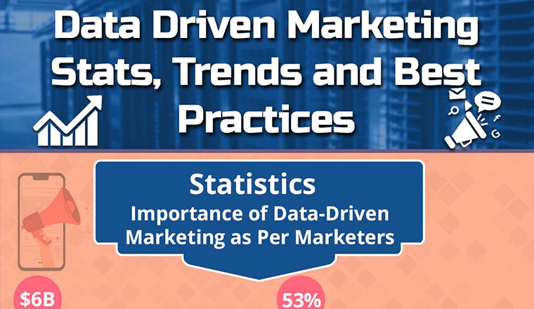 Data Driven Marketing: Stats, Trends and Best Practices #infographic