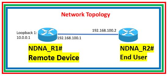 Configure Telnet/SSH Access to Device with VRF's in MPLS network