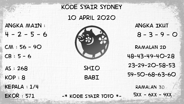 Prediksi Togel Sidney Jumat 10 April 2020 - Kode Syair Sydney