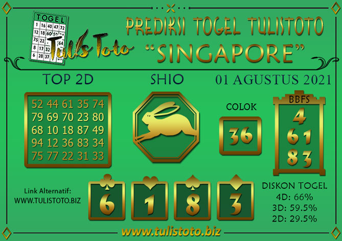Prediksi Togel SINGAPORE TULISTOTO 01 AGUSTUS 2021