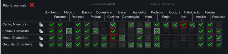 Prioridades de Trabalho no RimWorld