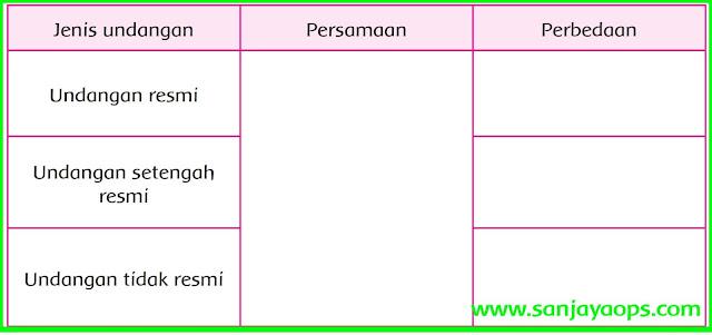 kunci jawaban tematik 7 kelaas 5 halaman 155