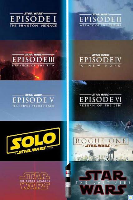 أفضل 4 طرق لإعادة مشاهدة جميع أفلام حرب النجوم