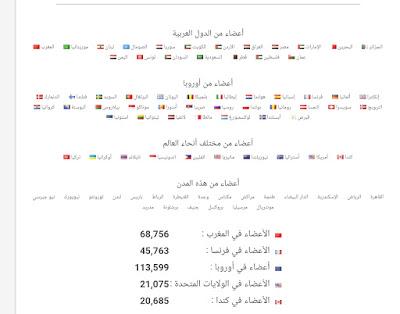 موقع زواج الاول عربيا للتعرف على فتيات من مختلف دول العالم مجانا