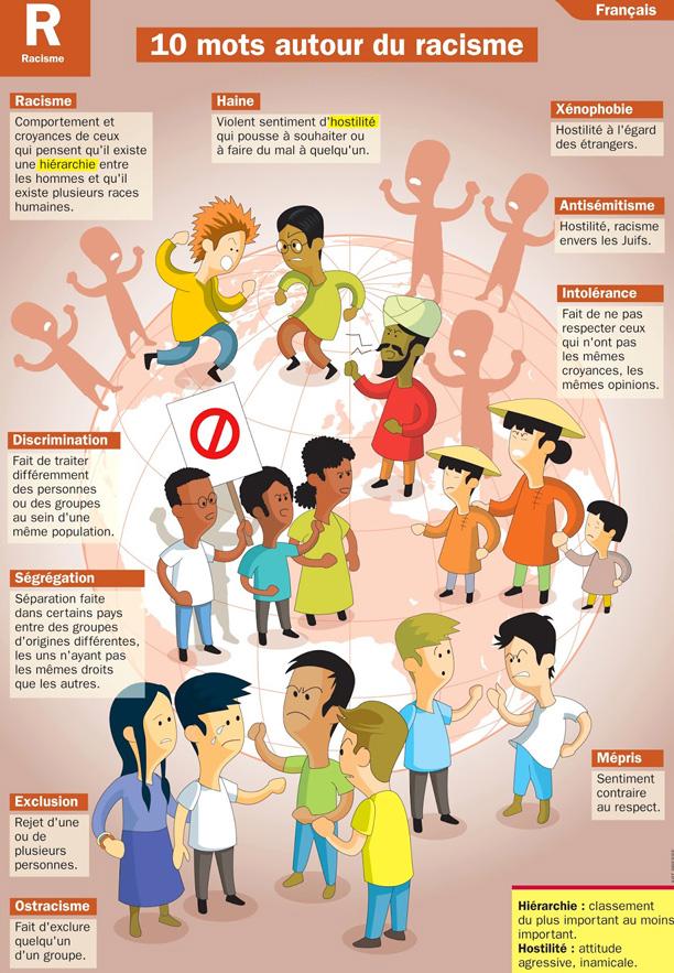 https://2.bp.blogspot.com/-Q8nIAAHkv1U/WcL1HAybBpI/AAAAAAAAjK4/8fq1sI8hKDMQHwrJMBtV3-JQDzEwY43EACLcBGAs/s1600/racisme.jpg