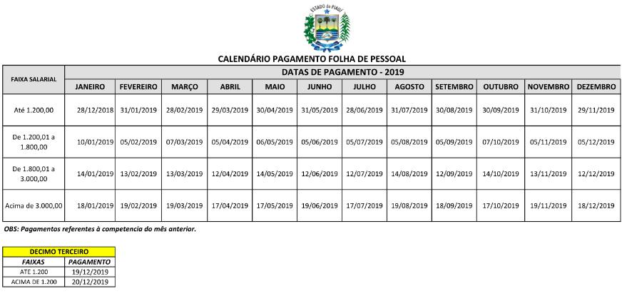 694c9156f4 Jornal da Parnaíba  Governo do Piauí divulga tabela de pagamento e ...