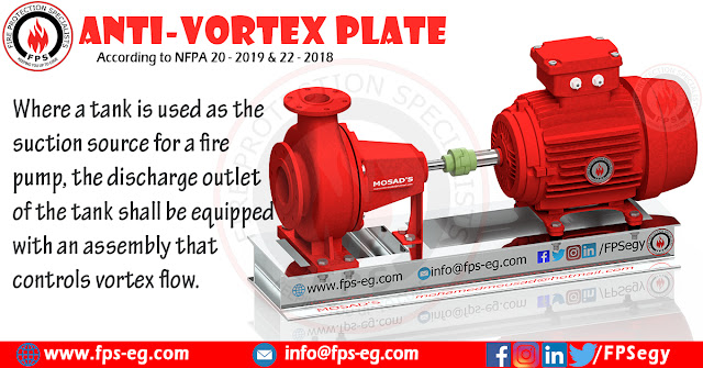 Anti-Vortex Plate According to NFPA 20 & 22