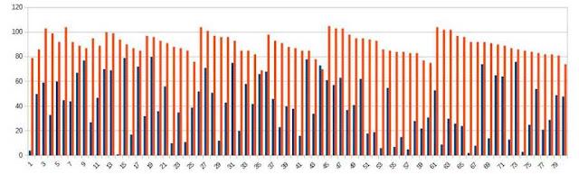 NUMERE calde New York Pick Loto 10  20 din 80 frecventa ultimele 12 luni