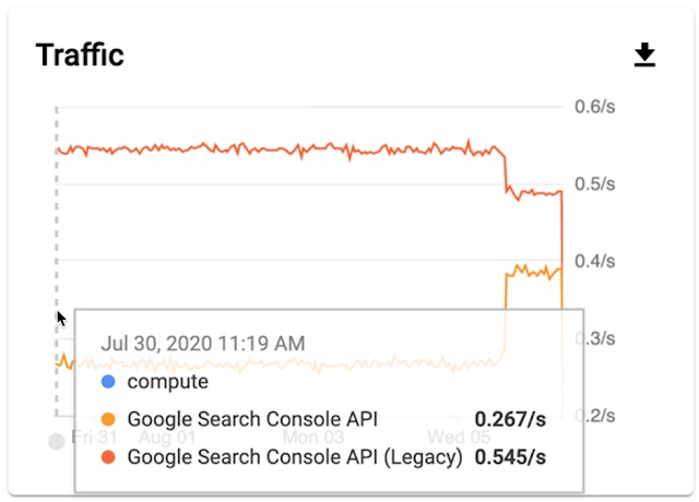 Search Console API changes in Google Cloud Console