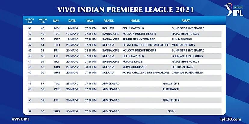 IPL 2021 match schedule 4