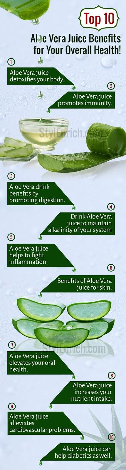 how to take aloe vera juice in morning