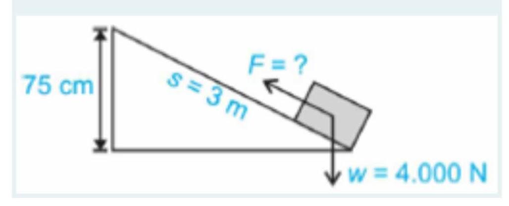 Soal fisika ujian sekolah smp kelas 9