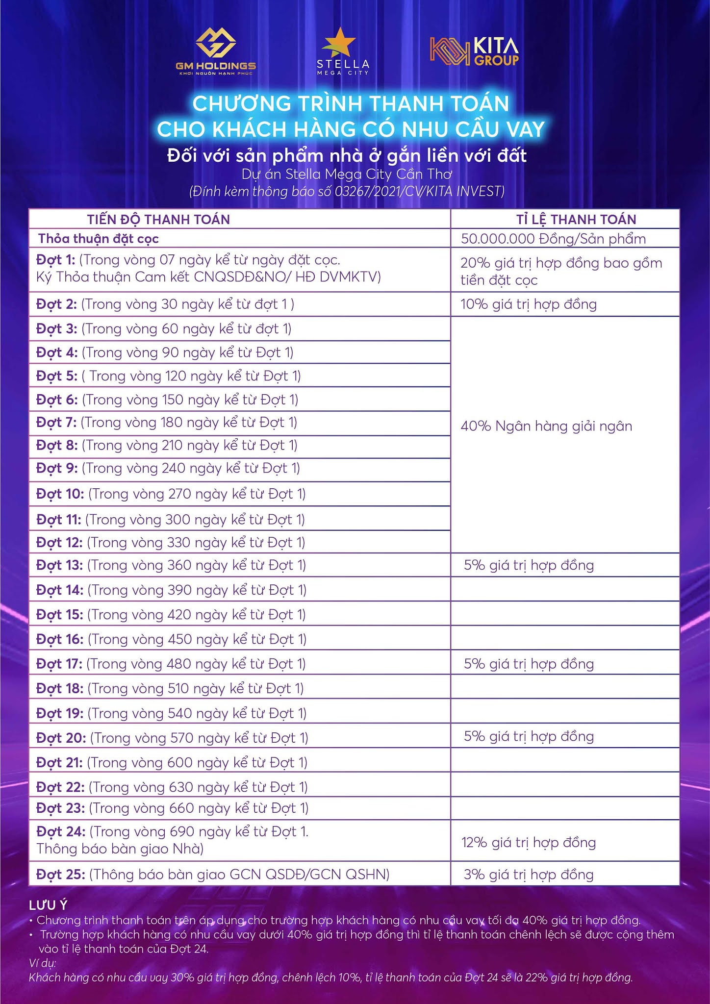 Chương trình bán hàng tháng 4.2021 - 4