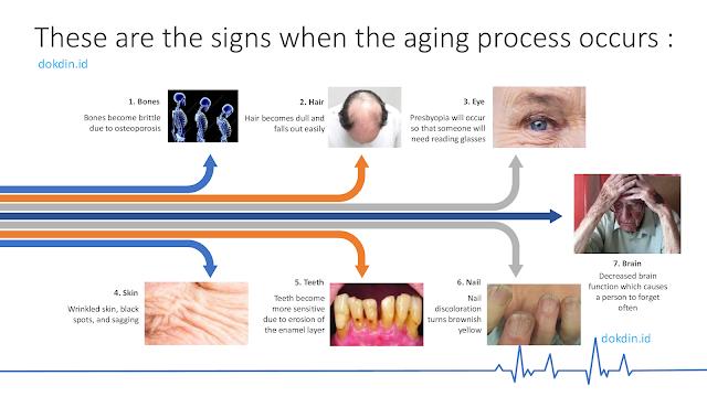 tanda proses penuaan, sign of aging, penuaan