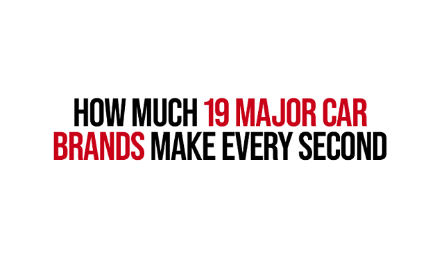 How Much 19 Major Car Brands Make Every Second