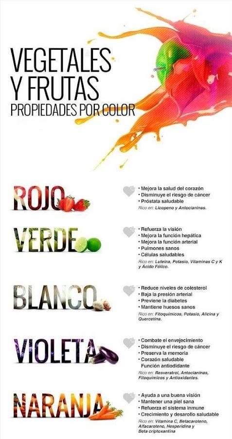 COLOR DE VEGETALES & FRUTAS - DIETAS SANAS