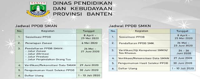 Jadwal dan Tata Cara Pendaftaran PPDB SMAN SMKN Se Provinsi Banten Tahun Pelajaran 2020/2021