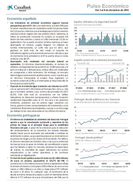 PULSO ECONOMICO CAIXABANK 10 DICIEMBRE 2018