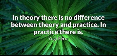 Top Practice Quotes