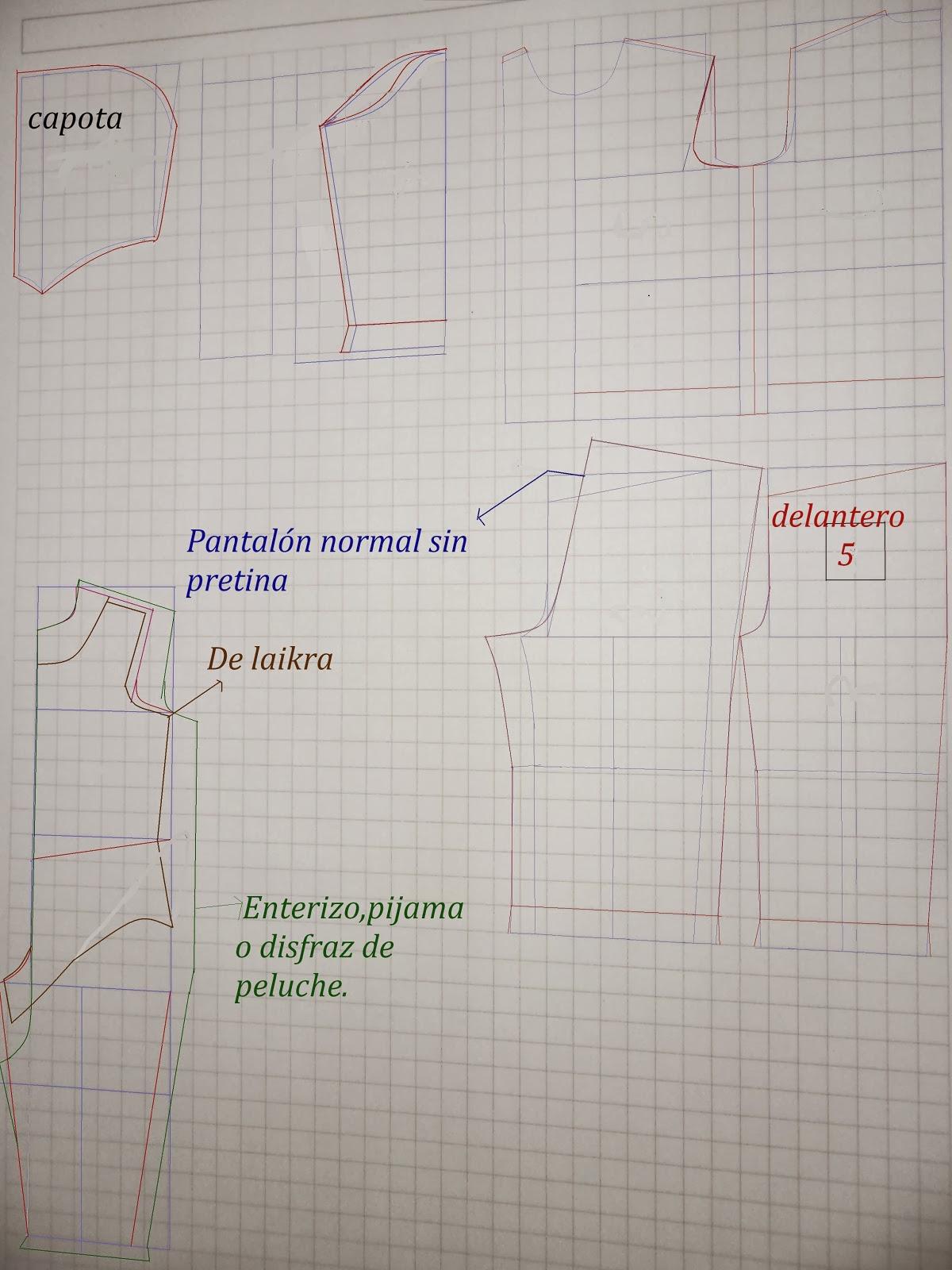 Costurarte el arte de coser: Como hacer su propio patrón y guardarlo ...