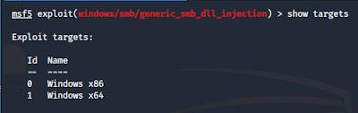 Metasploit Framework exploits target