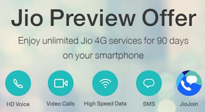 Reliance Jio Sim Card Buy Online