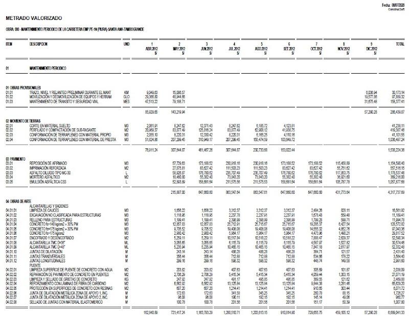 Presupuesto Valorizado