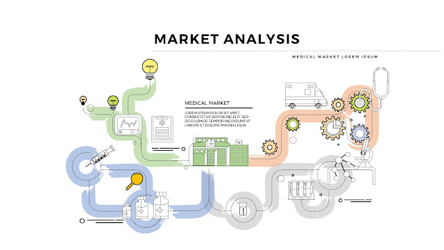 Infographic medical Market Analysis for Powerpoint Presentation