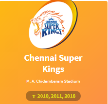 Chennai Super Kings Squad.