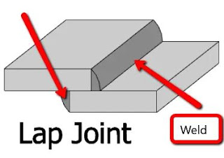 welding in hindi, lap joint in hindi, welding joints in hindi