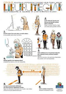 Recomendaciones de seguridad covid-19 de la Red de Lectura Públca de Euskadi