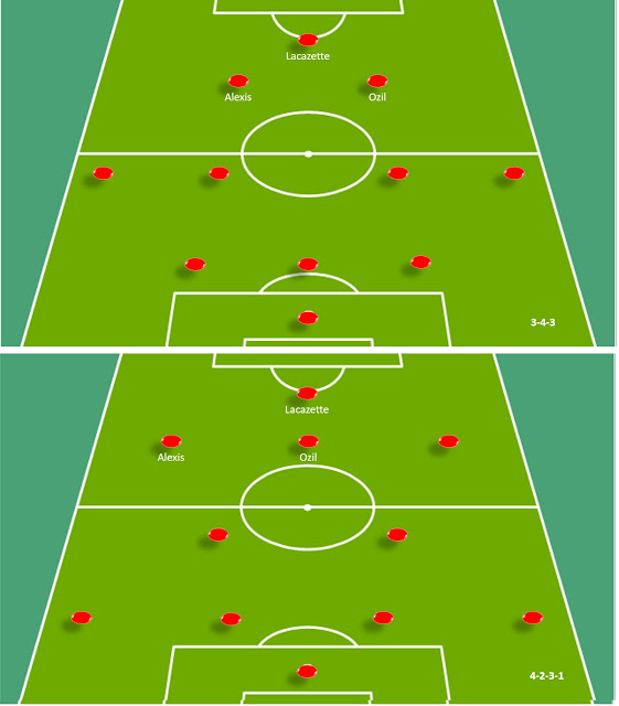 Arsenal formation with Alexis Ozil and Lacazette