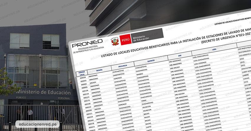 MINEDU publicó Lista de Instituciones Educativas beneficiarios para la instalación de estaciones de lavado de manos [PROGRAMA DE MANTENIMIENTO 2021] R. D. Nº 000058-MINEDU-VMGI-PRONIED-DE