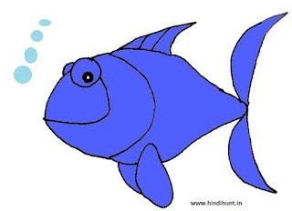 Poem on Fish in Hindi मछली पर कविता