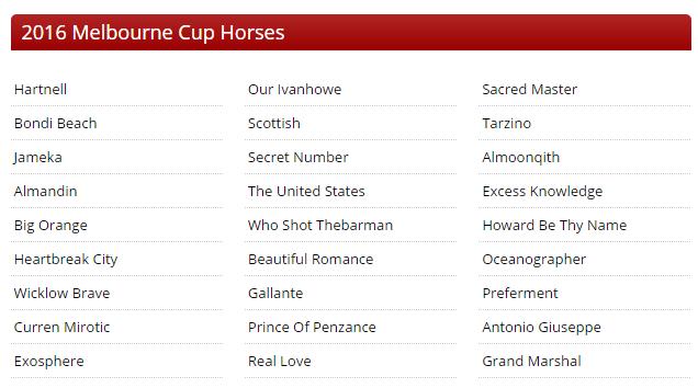 2016 Melbourne Cup Horses