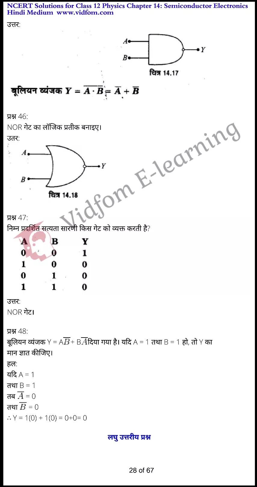 class 12 physics chapter 14 light hindi medium 28