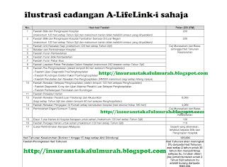 AIA A-LifeLink-i