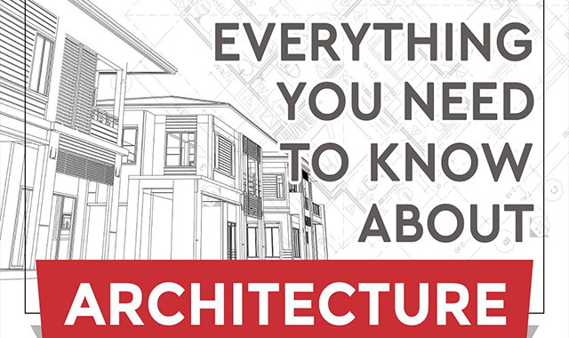 Everything You Need to Know About Architecture