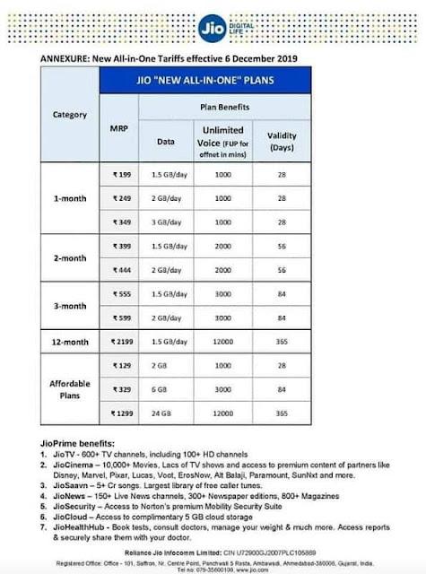 jio new plan details