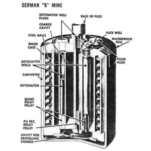 "German ""S"" mine cutaway diagram"